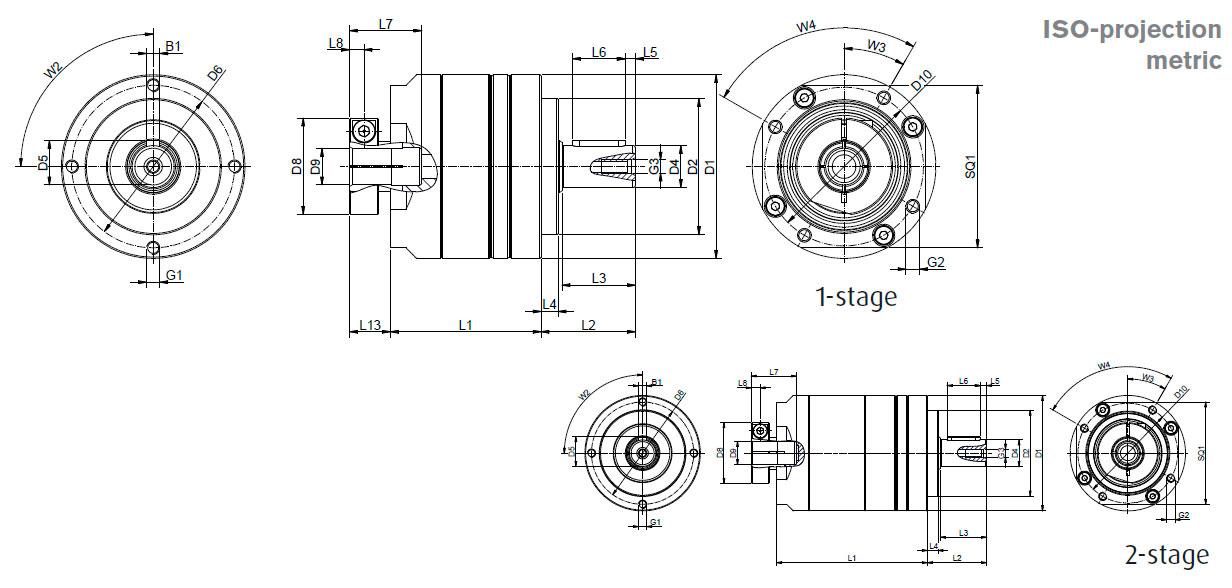 GSA dimensions